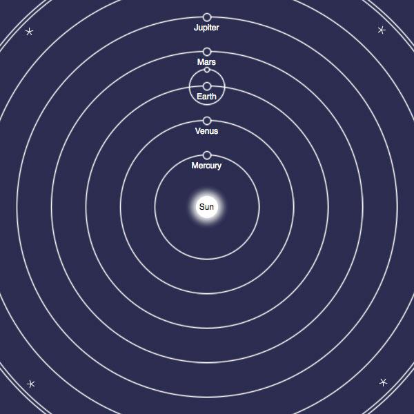 A Tease: egypt art solar system - YouTube